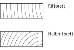 Rift Halbrift